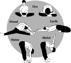 postures do-in